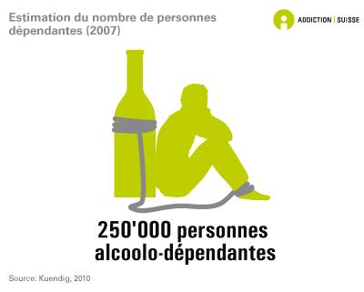 Estimation du nombre de personnes dépendantes